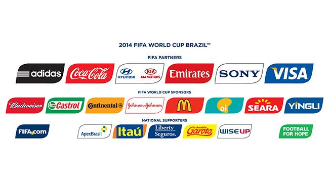 Principales sponsors del Mundial Brasil 2014 (Foto via lajugadafinanciera.com